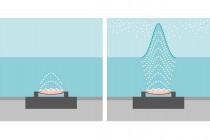超声波加湿器是可用于数据中心的最环保产品之一
